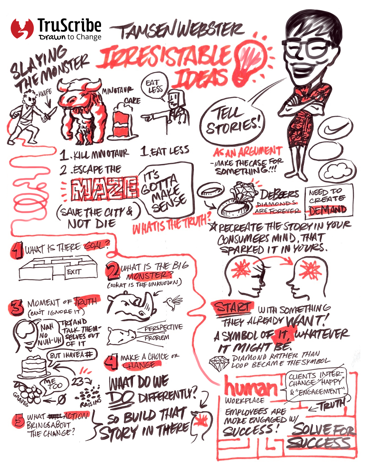 Sample Sketchnote - Tamsen Webster