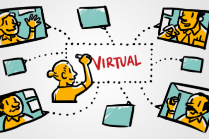 Using Virtual Whiteboards in Video Conferencing
