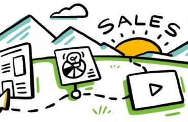 How can content marketing improve sales?
