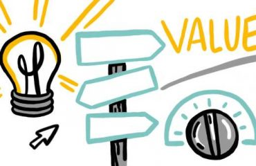 How Creativity and Innovation Enhance Business Growth and Development