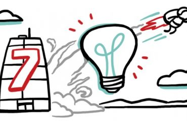 Examples of Creative Content Marketing
